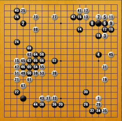 白番二子局panda006-3