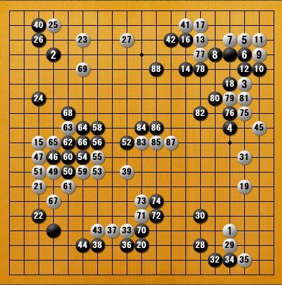 白番二子局panda006-4