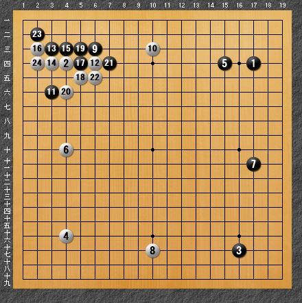 黒番 互先-panda009-1