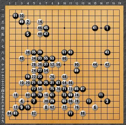 第43期天元戦-第三局-01
