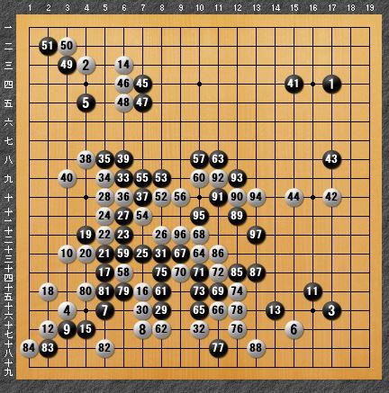 第43期天元戦-第三局-02
